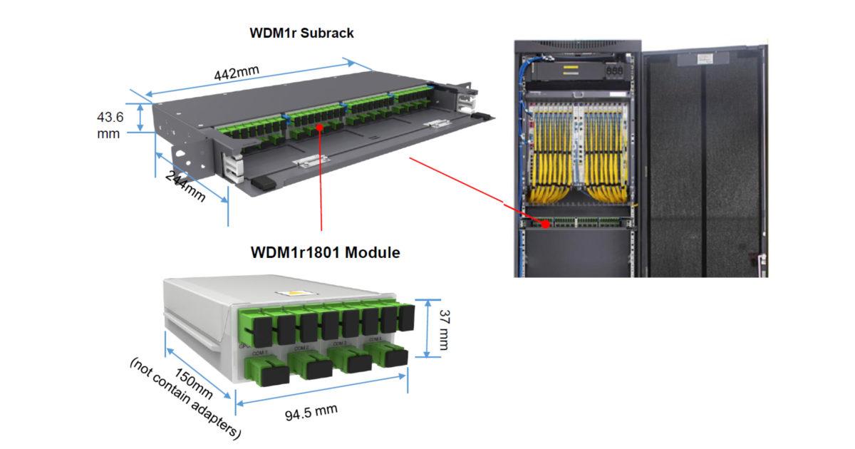 WDM1r  coexistencia XGSGPON y los sistemas GPON